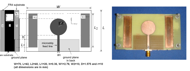 dielectric resonator antenna thesis